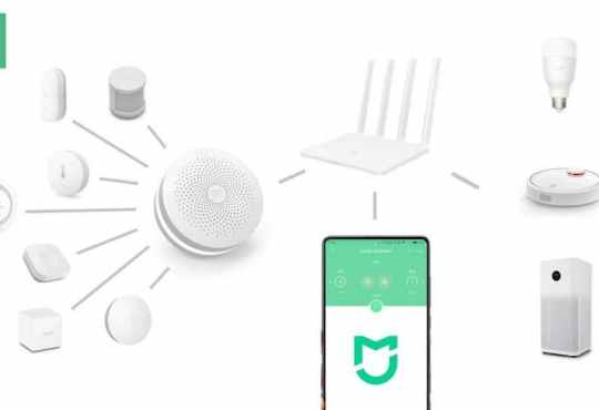 Xiaomi Mi Home AIoT ecosistema