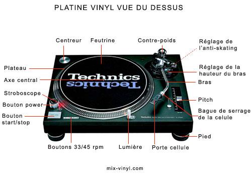 platines-vinyl-technics
