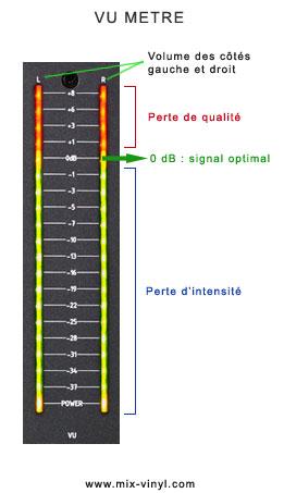 record-mix-VUmetre