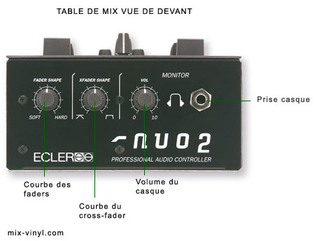 table-mix-ecler