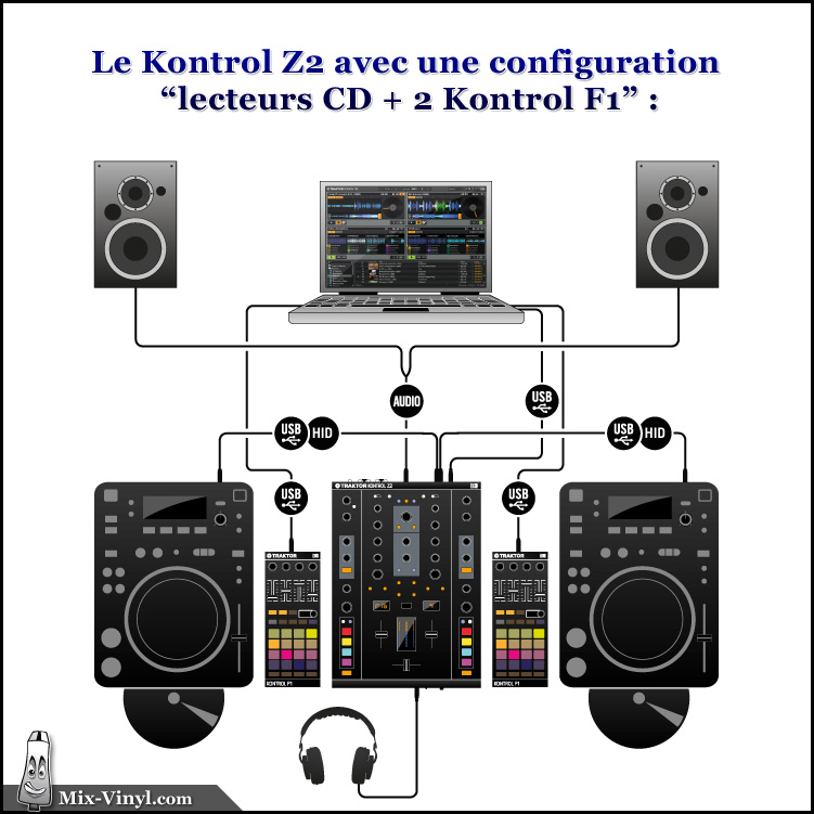 native instrument kontrol z2