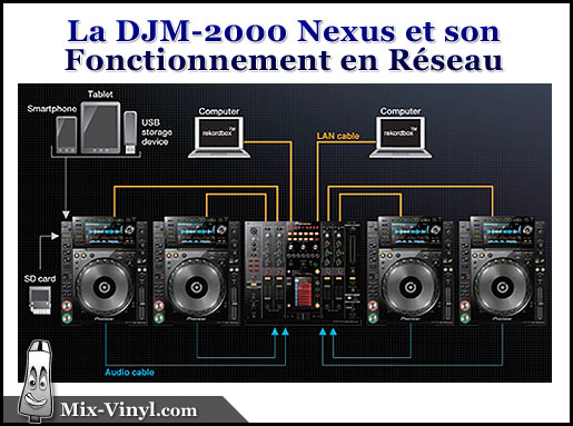 DJM-2000 Nexus pioneer