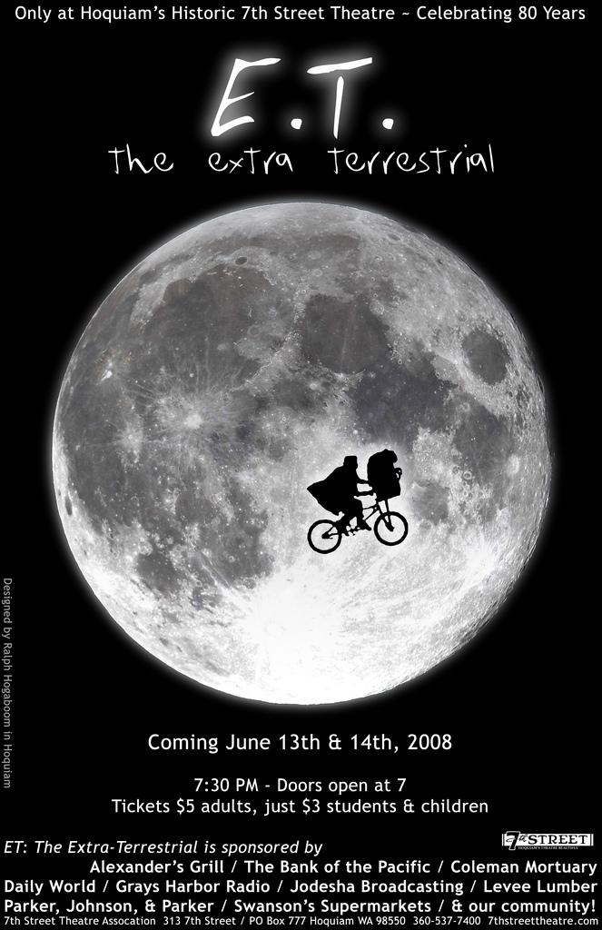 """""""Ε. Τ. Ο Εξωγήινος"""", η ταινία που έκανε την πριγκίπισσα Νταϊάνα να κλάψει. Τα παρασκήνια από τα γυρίσματα με την εξάχρονη Μπάριμορ και τον ταλαντούχο 'Ελιοτ, που πίστευαν ότι ο Ε.Τ ήταν αληθινός"""