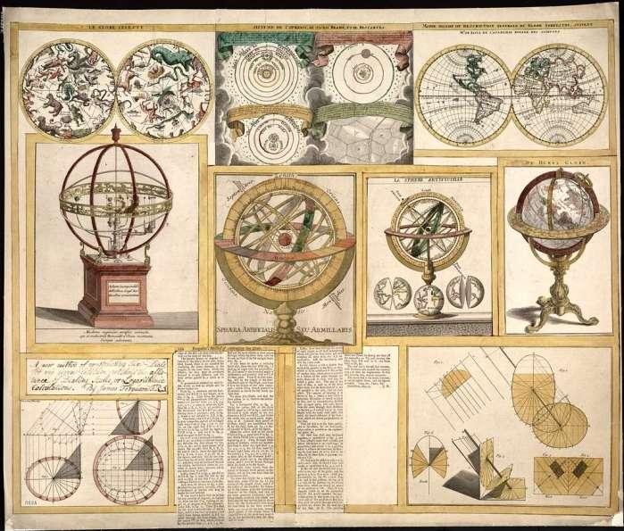 αστρονομία, πλανήτες, αρχαιότητα