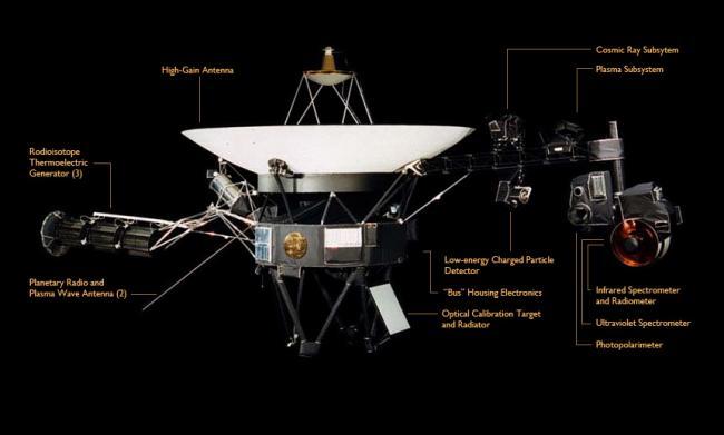sondele spatiale voyager au fost pierdute in spatiu