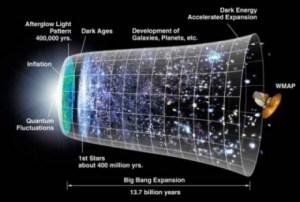 teoria big bang-ului