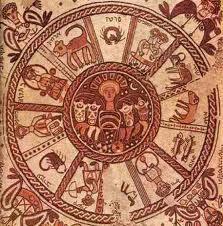 horoscopul asiro-babilonian