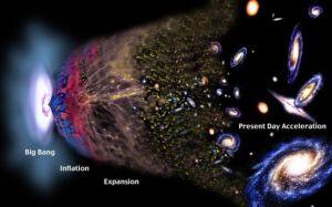 undele gravitationale o descoperire istorica recenta