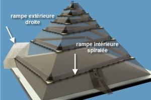 cum au fost cosntruite piramidele-teoria lui Houdin