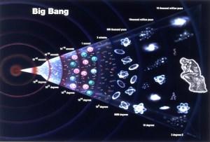 Big-bang teoria
