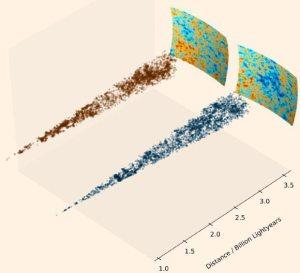 Distributia-galaxiilor-din-prim-planul-regiunii-Pata-Rece