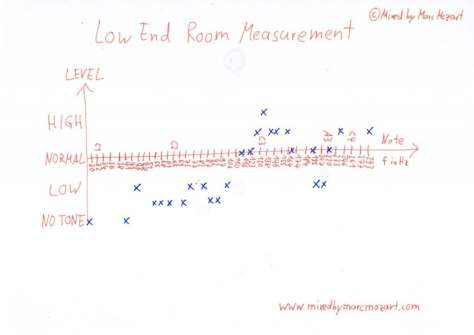 room_measurement_dots_large