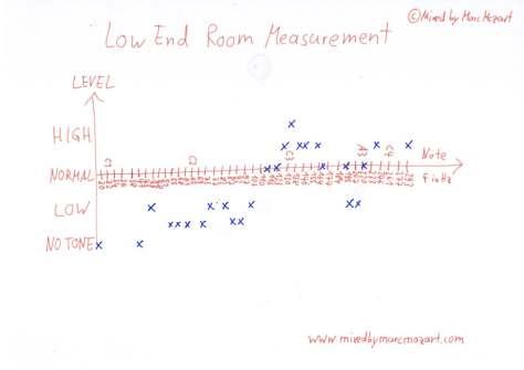 room_measurement_dots_large