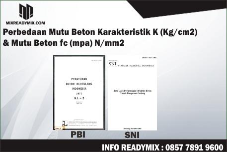 Memahami Perbedaan Mutu Beton K (kg/cm2) dan Mutu Beton fc (Mpa)