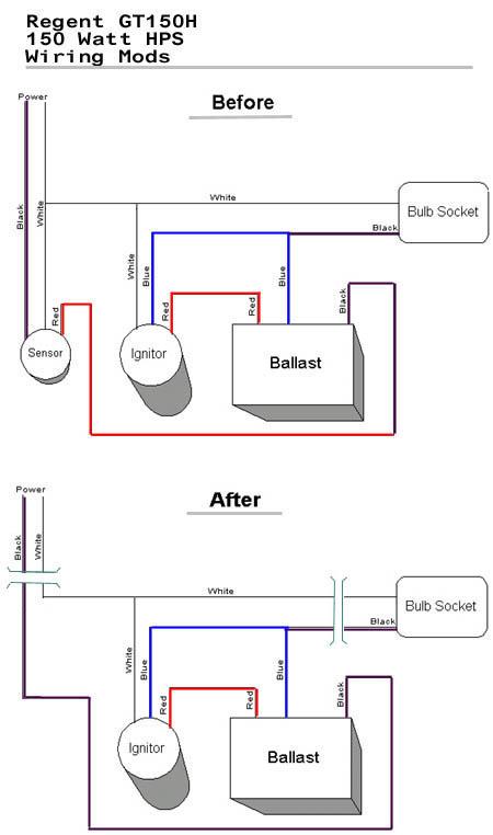 Pir Security Light Wiring Diagram Nilzanet – Pir Wiring Diagram