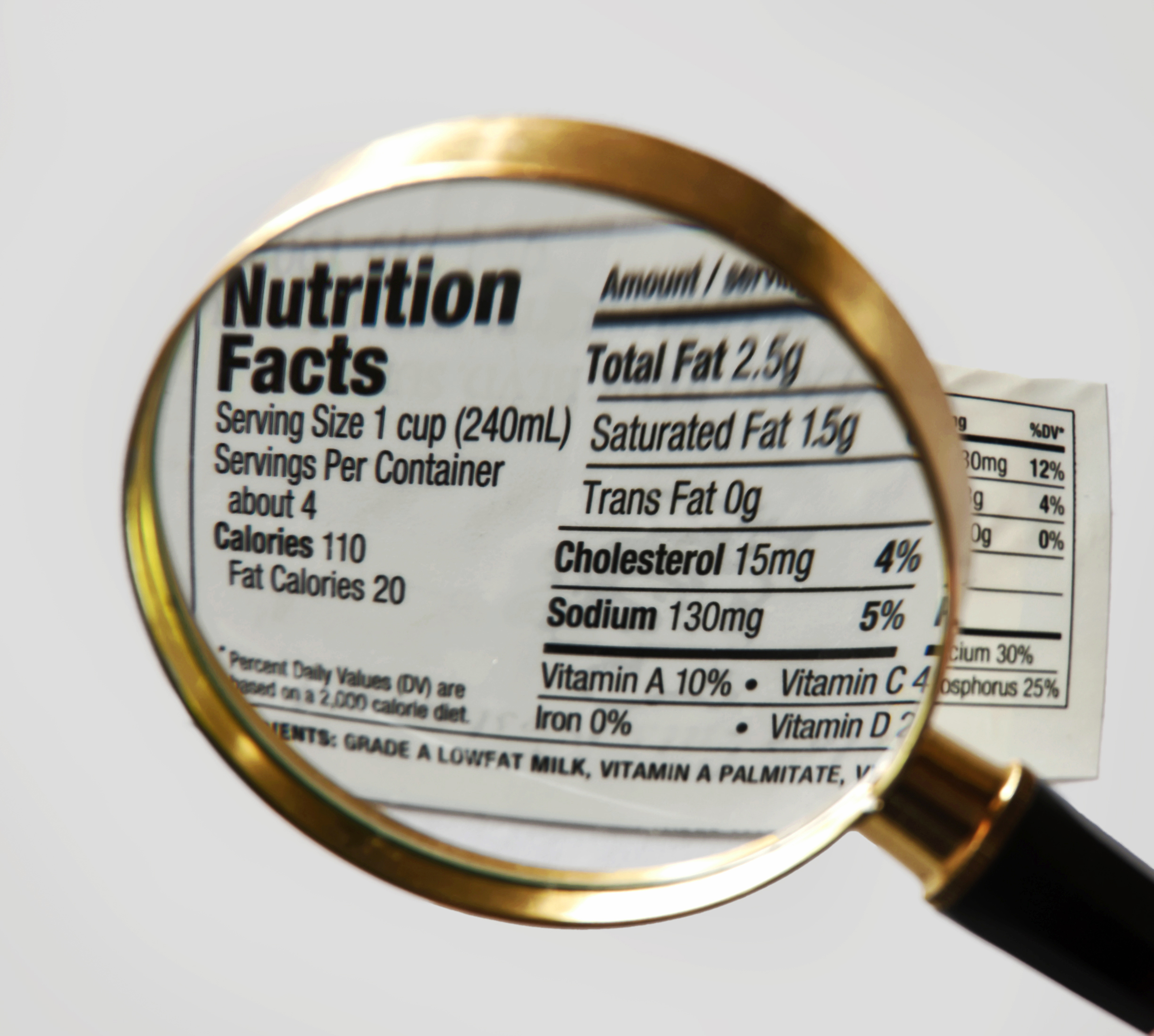 Fda Compliant Nutrition Facts Label Changes Get Planning