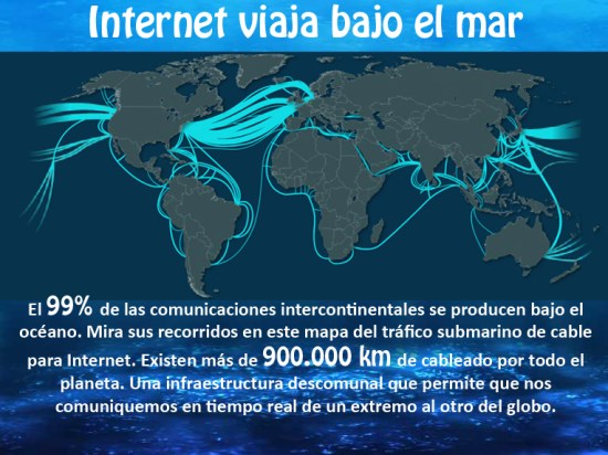 Marketing e Ideas_Internet bajo el mar