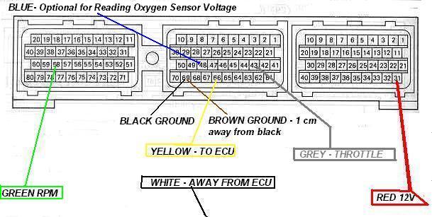 [DIAGRAM_4PO]  Apexi afc install instructions – MKIV.com | Apexi Safc Wiring Diagram 2jz Ge |  | MKIV.com