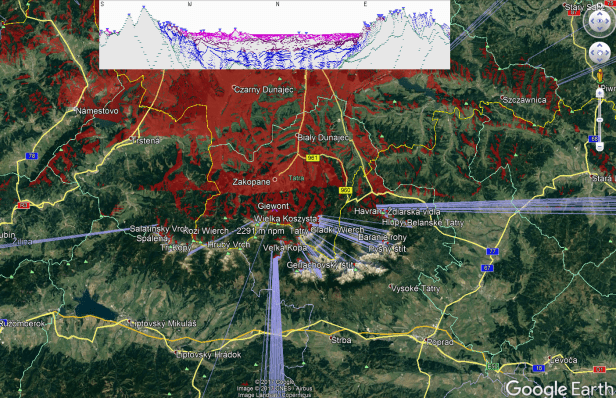 Heywhatsthat.com Giewont visibility cloak in Google Earth
