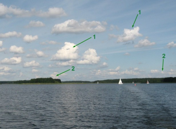 Reflected light attenuation under near Rayleigh scattering conditions, Niegocin, Mazury