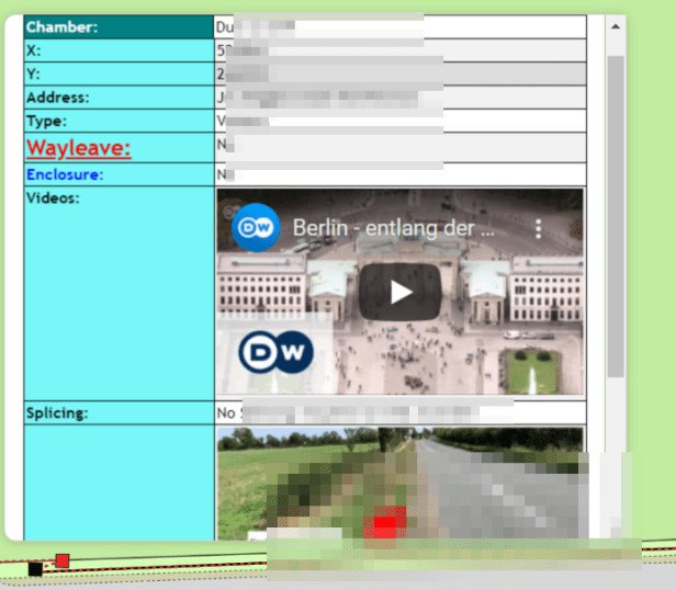 Openlayers pop-up video