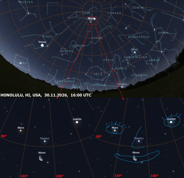 The Face conjunction Mars, Jupiter Moon and Regulus, 2026
