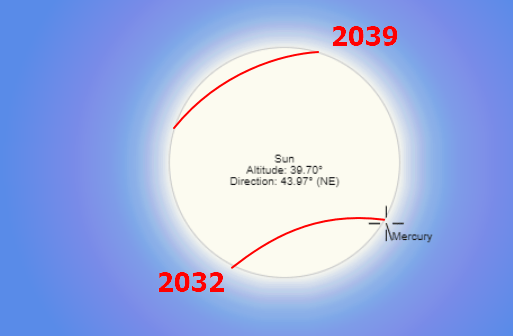 Transit of Mercury across the solar disk 2032 and 2039