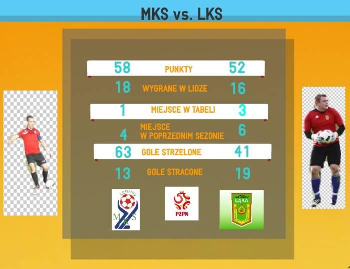 laka - mks