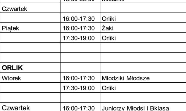 Treningi w dniach 4-8 marca 2019