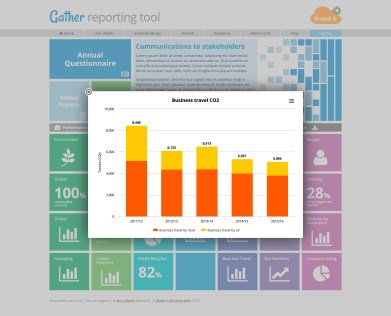 Gather reporting charts