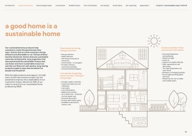 Kingfisher Sustainability Report 2017/18 example page 16