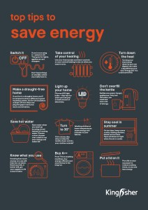 Kingfisher Sustainable Top Tips Saving energy A3 poster