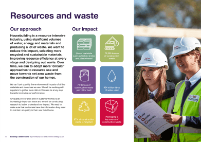 Taylor Wimpey Environment Strategy 2021 page 11