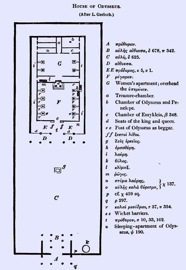 plan of house of Odysseus from Autenrieth