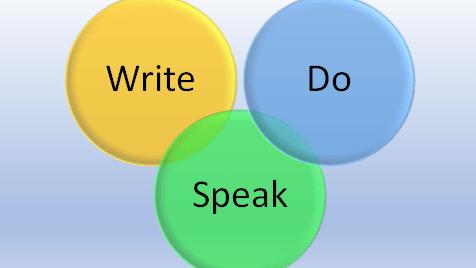 Write, Speak, Do