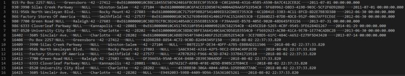 Tabl delimited file in NotepadPlusPlus