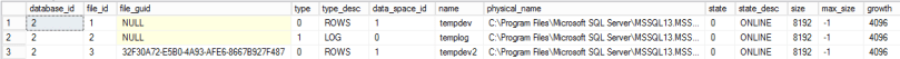 tempdb files from sys.master_files