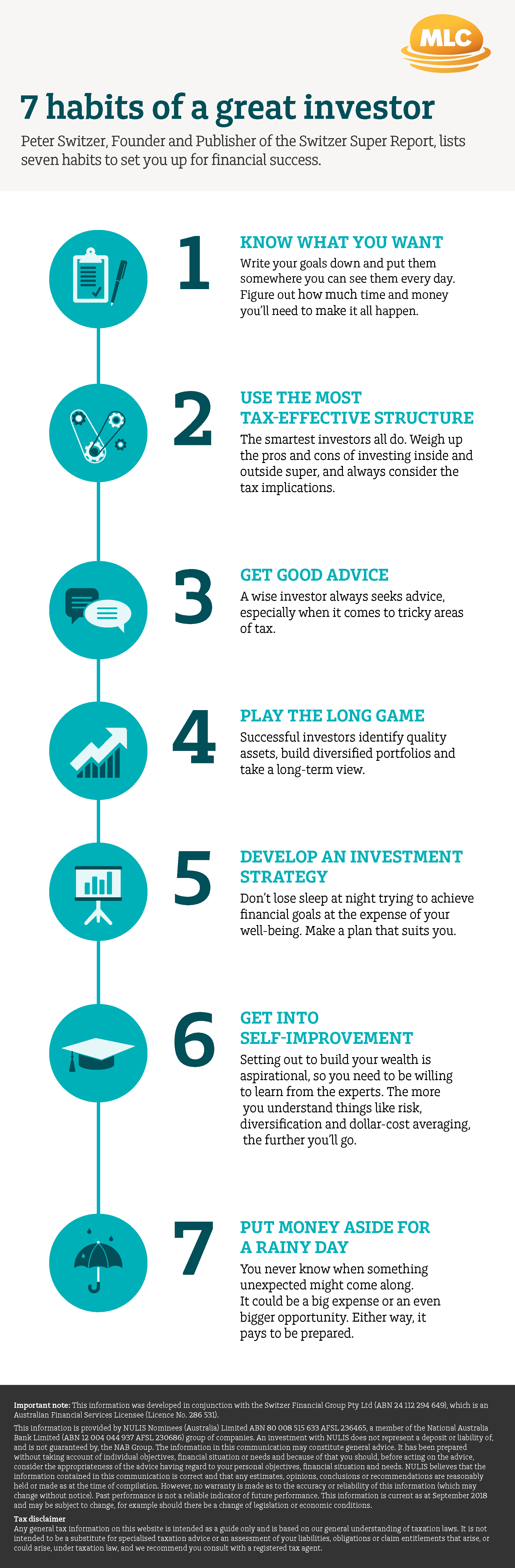 7 Habits Of Highly Effective Investors