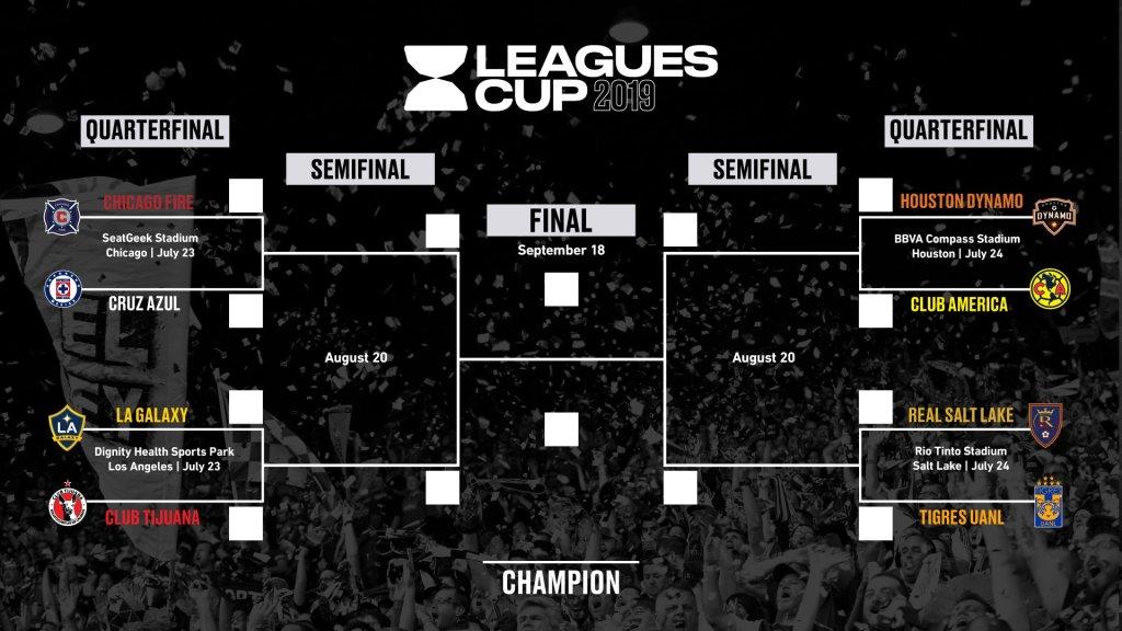 Leagues Cup | MLS Magazine Italia