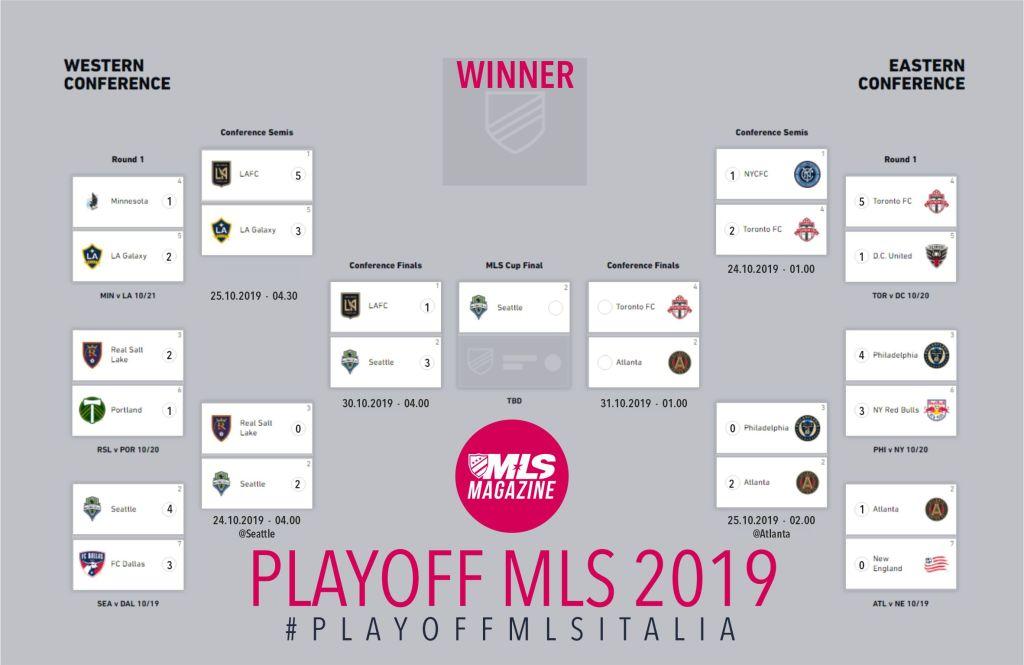 MLS Cup Finals Conference | MLS Magazine Italia