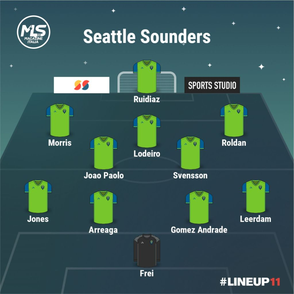 Seattle Sounders | MLS Magazine Italia