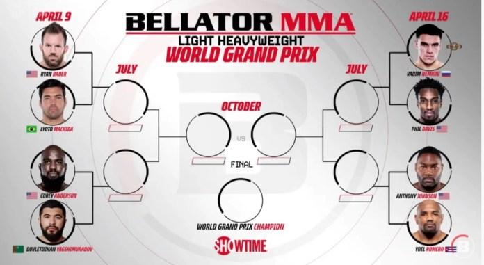 Bellator grand prix