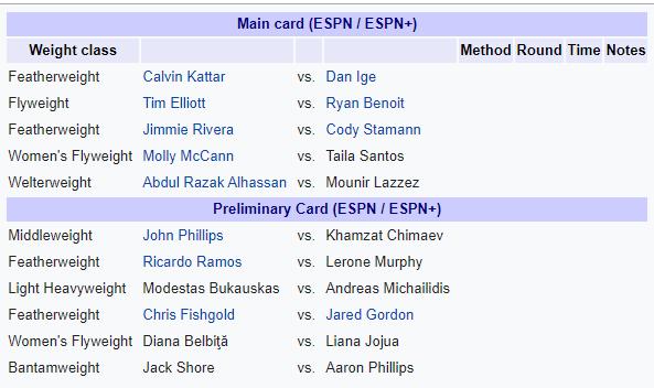 UFC on ESPN: Kattar vs. Ige - UFC on ESPN: Kattar vs. Ige