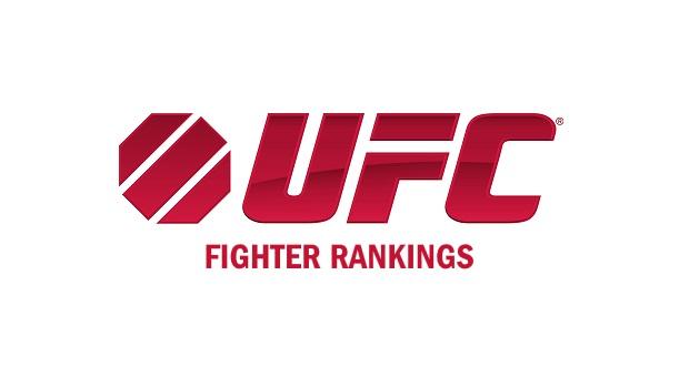 Clasament UFC Rankings