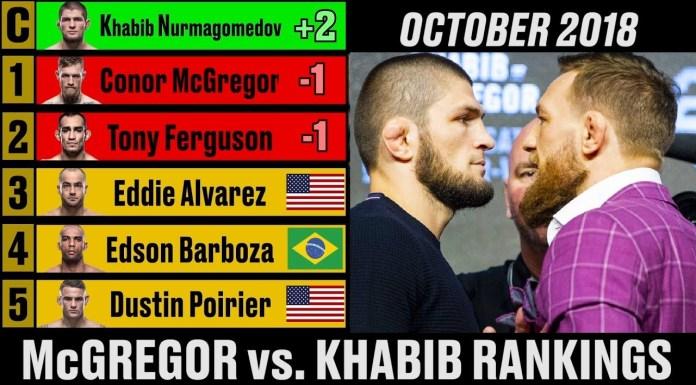 Clasament UFC. Vezi cine este cel mai bun luptător la general și care sunt cei mai buni luptători pe fiecare categorie