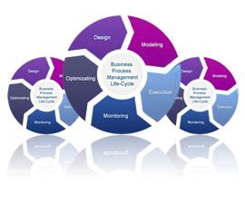 Mmatli Professional Services ICT