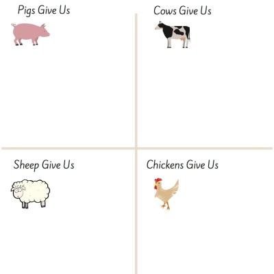 What Do Farm Animals Give Us? – Preschool