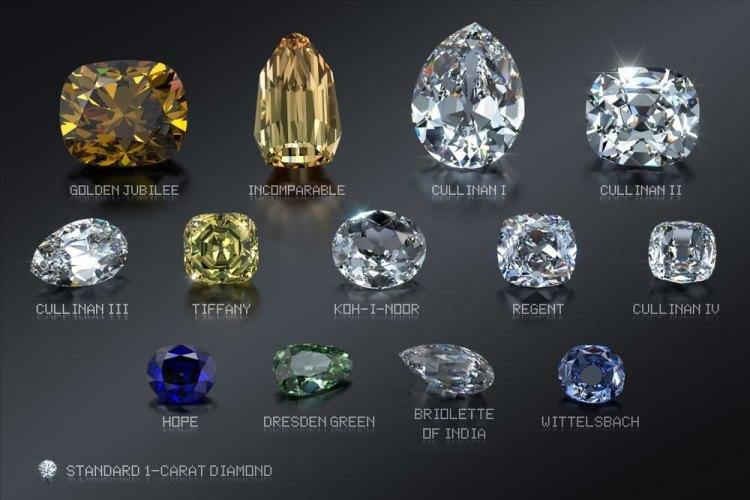 Grootste en beroemste diamanten ter wereld