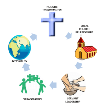 PTEE launches week of giving to support theological education
