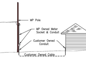 Minnesota Power is an ALLETE Company  Residential Construction